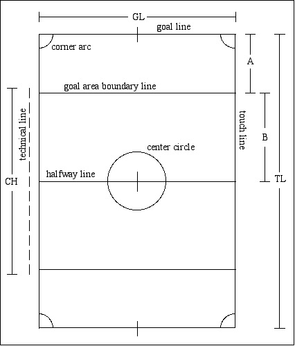 9v9 Soccer Field Dimensions In Feet
