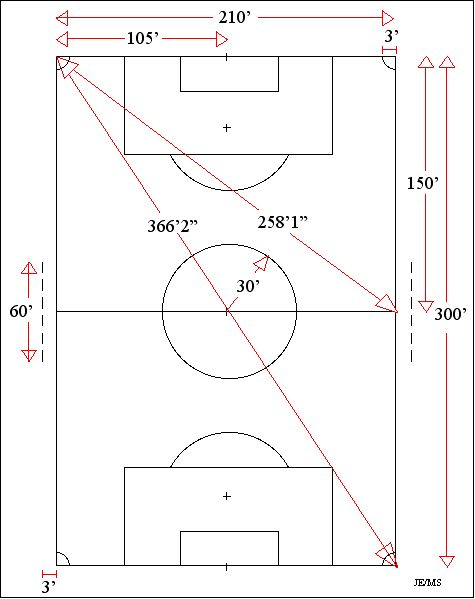 Download Soccer Field Diagram