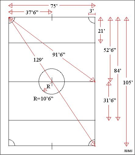 Soccer Field 35x25 Yards Diagram