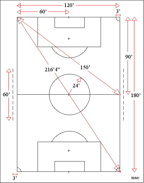 Soccer Field 60x40 Yard Diagram