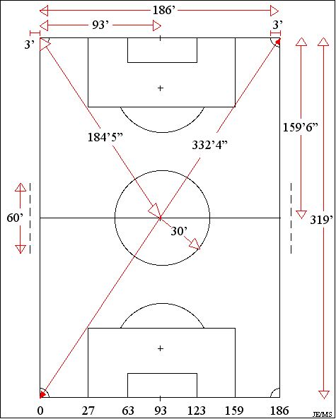 Soccer Field 100x70 Yards Diagram