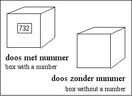 [a box with a number, a box without a number]