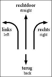 [arrows pointing left, straight, right and back]