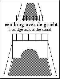 [a bridge across a city canal]